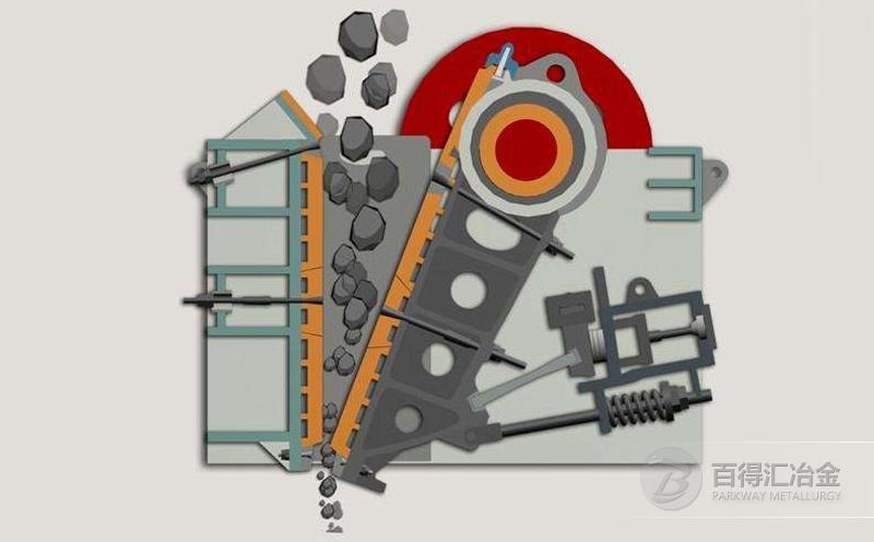 铁砂颚式破碎机工作原理